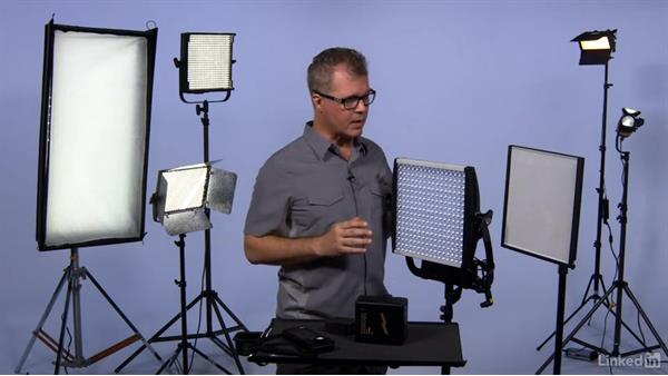 Cost and return on investment: LED & Compact Video Lighting