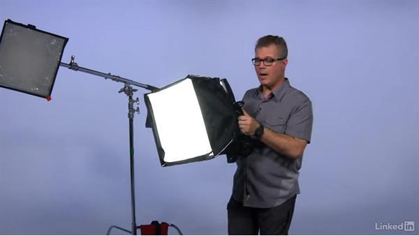 Mobile LEDs: LED & Compact Video Lighting