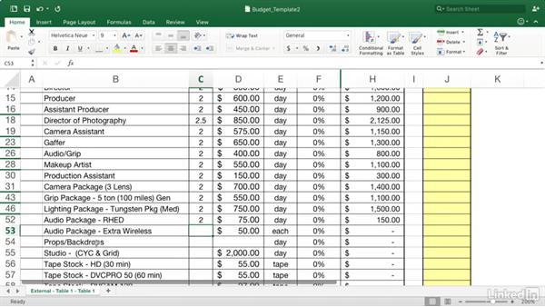 Estimating Production