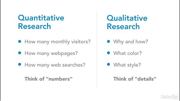 Quantitative and qualitative research for the web: Digital Marketing Research