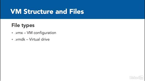 Components of a virtual machine: Learn VMware Workstation Pro 12: The Basics