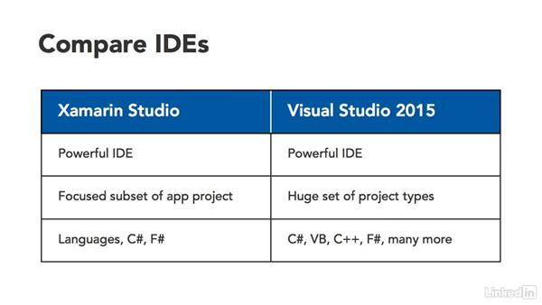 Compare Xamarin Studio and Visual Studio IDEs: Xamarin Essential Training