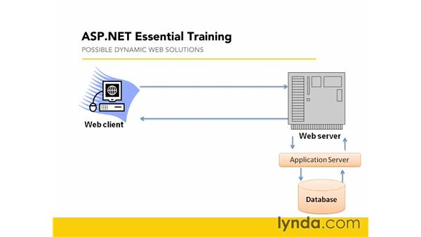 Understanding how ASP.NET works: ASP.NET Essential Training