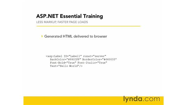 Understanding Cascading Style Sheets (CSS): ASP.NET Essential Training