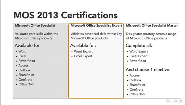 Compare the Microsoft Office certifications: PowerPoint 2013: Prepare for the Microsoft Office Specialist Certification Exam (77-422)