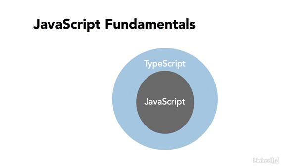 What you should know before watching this course: TypeScript Essential Training