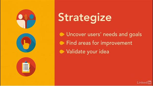 What stage of the project or product?: UX Research Fundamentals