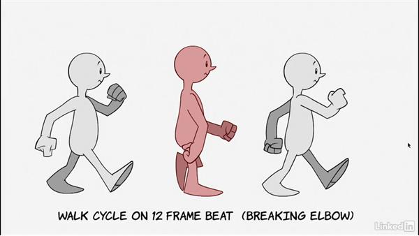 Breaking joints: 2D Animation: Character & Attitude Walk Cycles