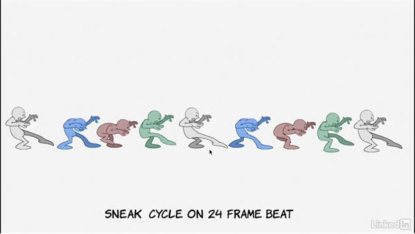 Animating a sneak: 2D Animation: Character & Attitude Walk Cycles