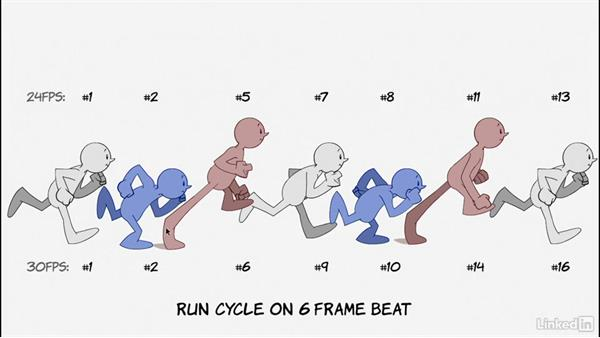 Animating a very fast run on sixes: 2D Animation: Character & Attitude Walk Cycles