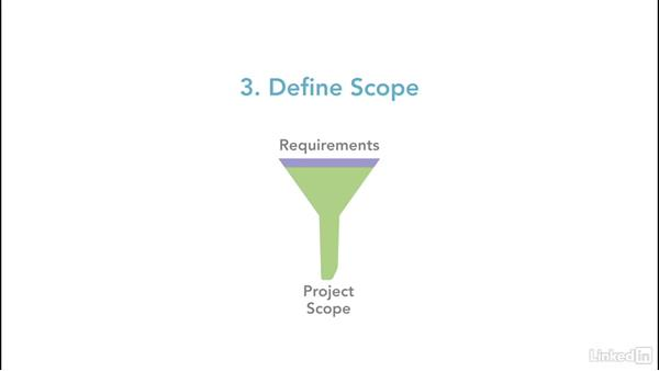 Manage project scope: Project Management Fundamentals