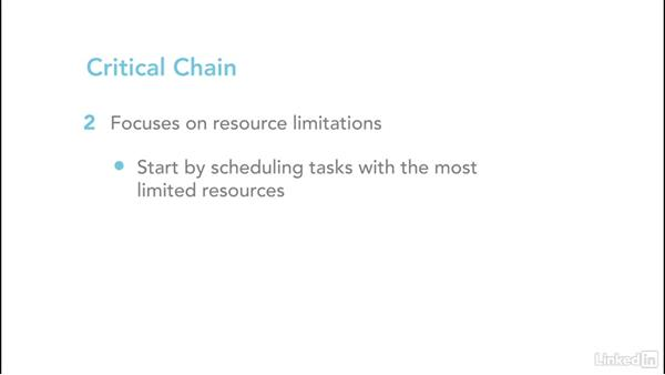 Understand the critical chain method: Project Management Fundamentals