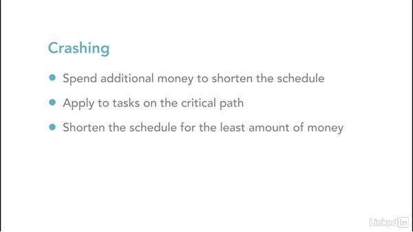 How to shorten a schedule: Project Management Fundamentals