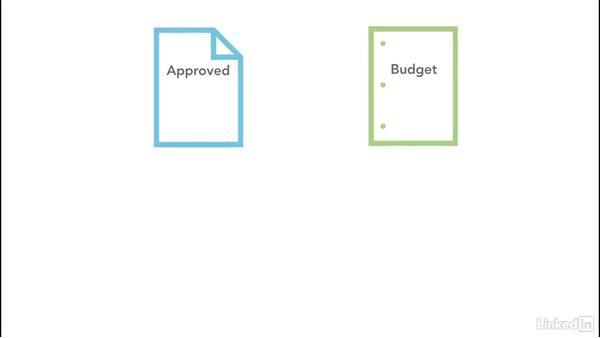 Document a baseline: Project Management Fundamentals
