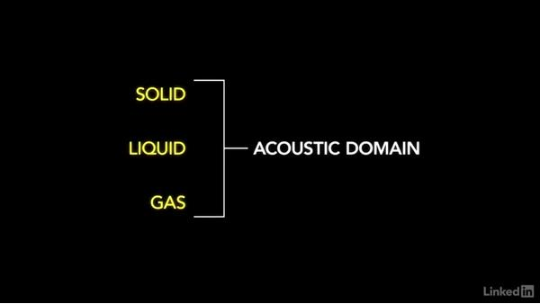 What is sound made of?