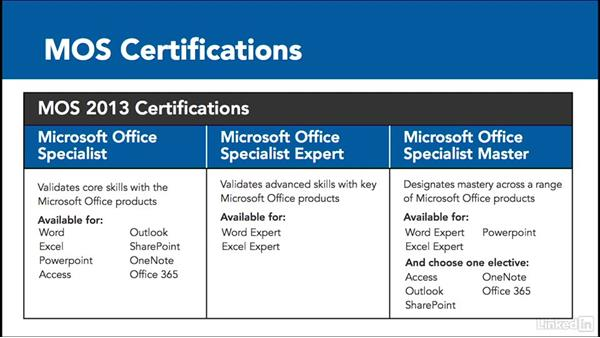 487039 50 636390993782893433 338x600 thumb - Microsoft Certified Application Specialist Excel