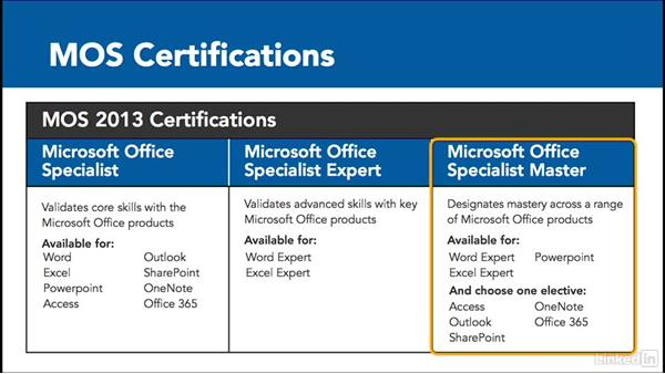 Compare the different Microsoft Office Specialist certifications: Excel 2013: Prepare for the Microsoft Office Specialist Certification Exam (77-420)