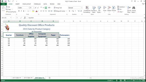 Create charts and add data series: Excel 2013: Prepare for the Microsoft Office Specialist Certification Exam (77-420)