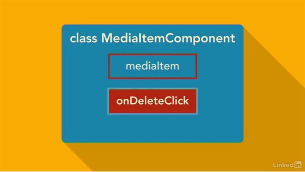 Components, Bootstrap, and the DOM: Angular 2 Essential Training (2016)