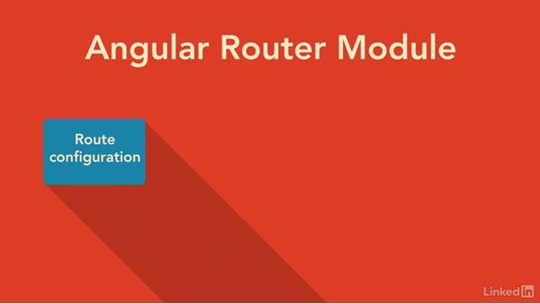 Routing: Angular 2 Essential Training (2016)