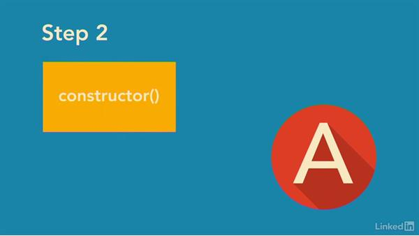 How Angular does dependency injection: Angular 2 Essential Training (2016)
