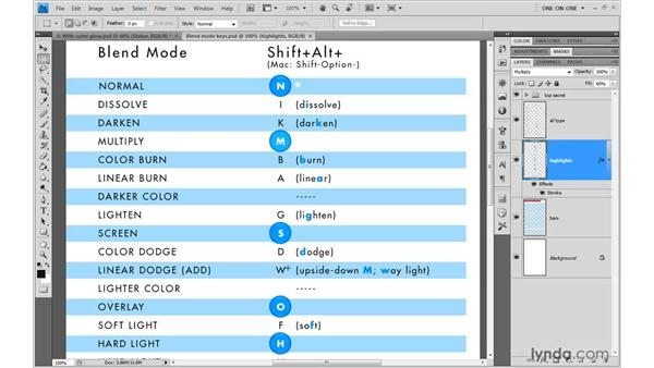 Blend mode shortcuts: Photoshop CS4 One-on-One: Advanced