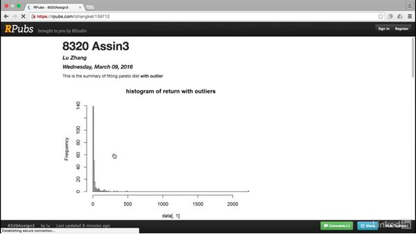 Why use RPubs platform?: Creating Interactive Presentations with Shiny and R