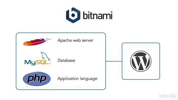 What is Bitnami?: Installing and Running WordPress: Bitnami