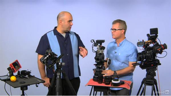 Precise controls with prime lenses: Prime Lenses for Photography and Video Production
