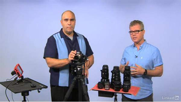 Aesthetic characteristics of prime lenses: Prime Lenses for Photography and Video Production