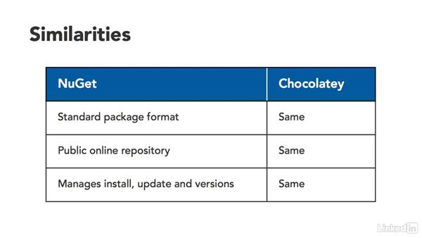 Overview of Chocolatey: Windows Package Management with NuGet and Chocolatey