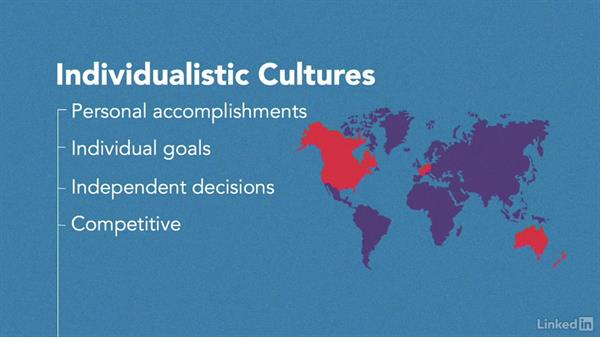 Welcome: Developing Cross-Cultural Intelligence