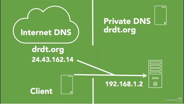 How split-horizon DNS works: Managing DNS Essential Training