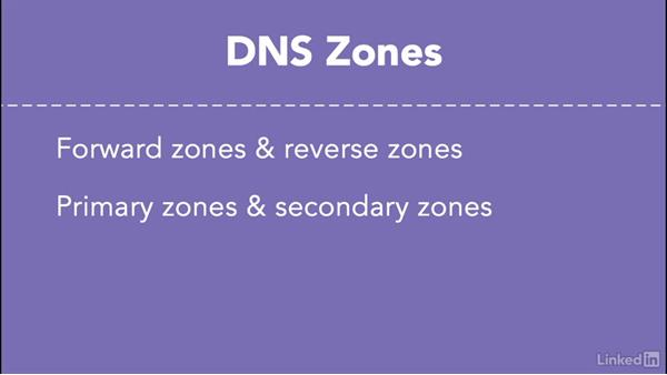 Components of DNS: Managing DNS Essential Training