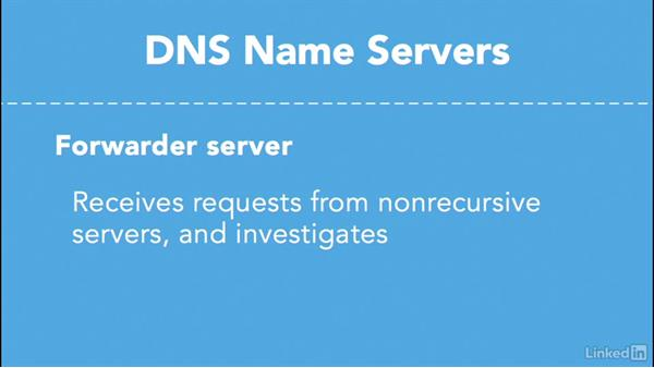 Recognizing Different Types Of Dns Servers And Their Functions