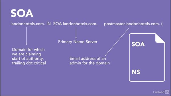 Understanding the SOA and NS for a domain: Managing DNS Essential Training