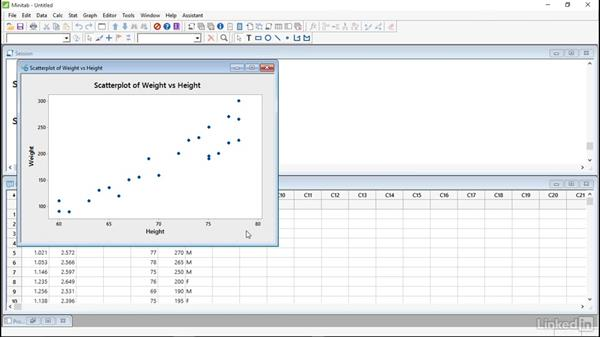 Scatterplots: Introduction to Minitab
