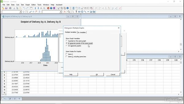 Variation plots: Introduction to Minitab
