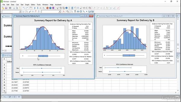 Graphical summary: Introduction to Minitab