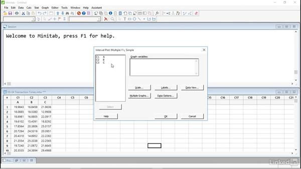 Solution: Describe data with statistics: Introduction to Minitab