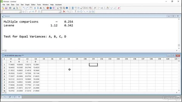Compare multiple means using ANOVA: Introduction to Minitab