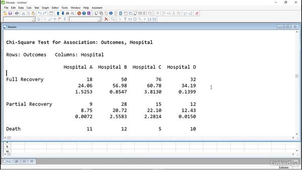 Test for independence: Introduction to Minitab