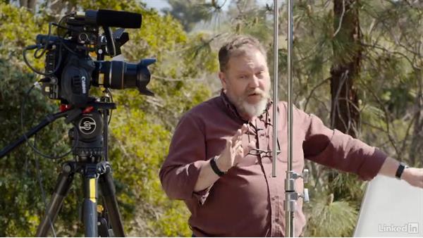 Shooting outside in direct sunlight: Video Lighting 101