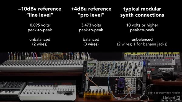 Getting sound in and out: Learning Modular Synthesis