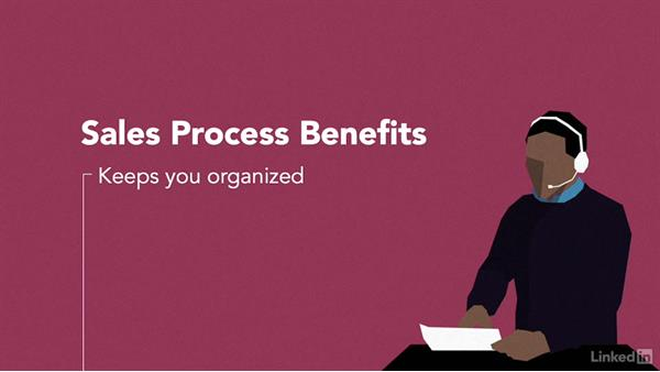 Why have a process: How to Manage Your Sales Process