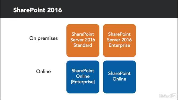 Understand SharePoint 2016 products: SharePoint Online Essential Training
