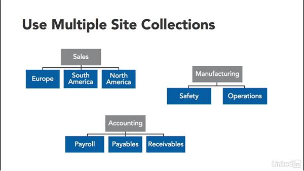 Site collections and sites: The basics: SharePoint Online Essential Training