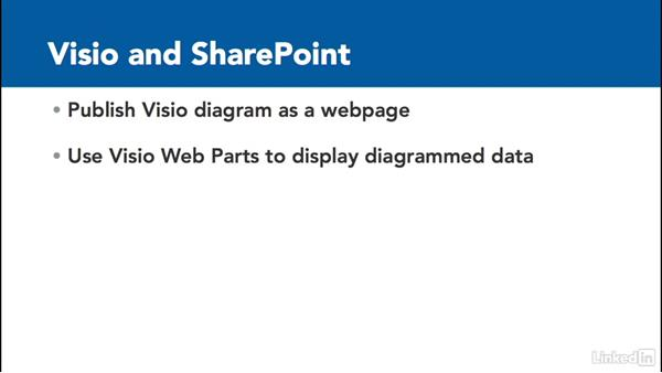 Visio and SharePoint Online: SharePoint Online Essential Training