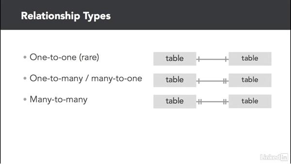Understand relationship types: FileMaker Pro 15 Essential Training