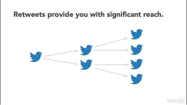 Leverage the power of retweets: Twitter for Business